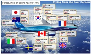 "Photo adapted from a Forbes April 2006 article showing the Boeing 787 was created ""globally"""