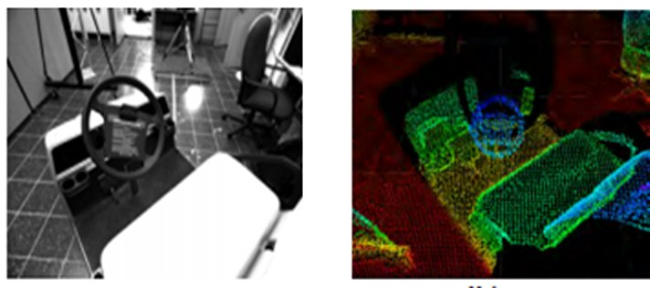 LIDAR output using the Hokuyo UTM-30LX-EW (right) measuring our surrogate DRC vehicle (left)